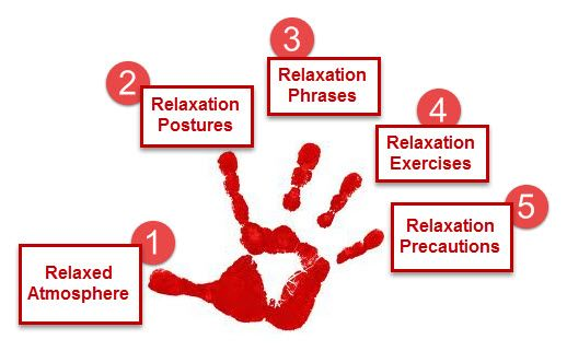 5 steps to teaching relaxation exercises