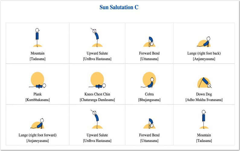 New Sun Salutations Category Added To The Yoga Genie Lesson Planner