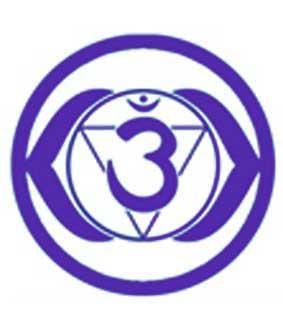 how to teach chakra third eye pose  georgewatts