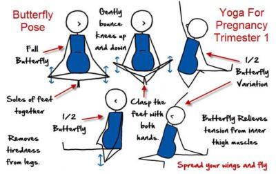 Pregnancy Yoga Lesson Plans