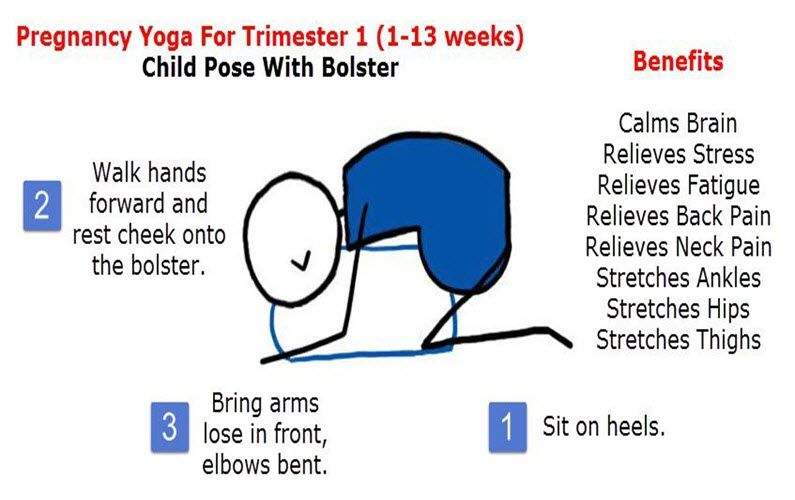 Pregnancy Yoga Lesson Planner