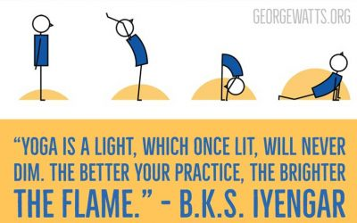 Yoga Quote: Yoga Is A Light (B.K.S. Iyengar)