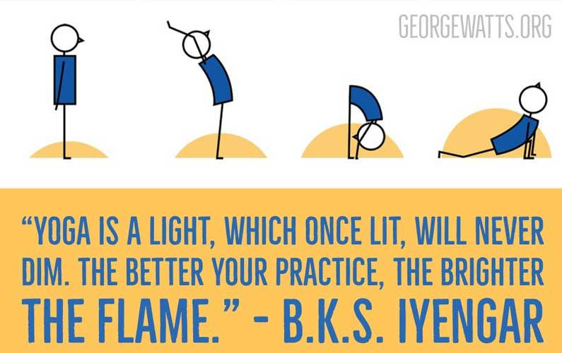 Yoga Is A Light Quote